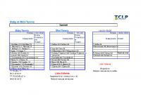 Groupes 2014 2015 Dernière version 17 Octobre